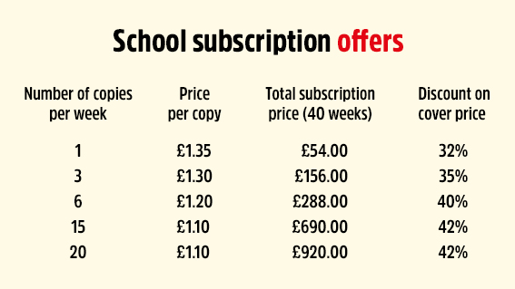 TWJ subscriptions for schools